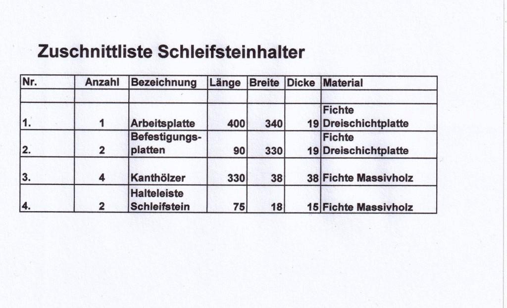 Materialliste Schleifsteinhalter